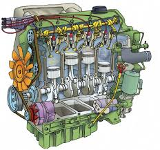 intenal combustion engine